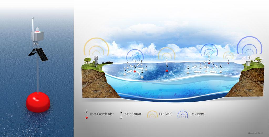 Proyecto CMS - Brande Comunicación 01